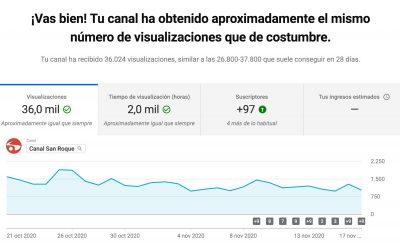 Suben a 2,7 millones el visionado y descargas de vídeos de Canal San Roque TV en Youtube