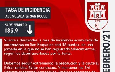 San Roque, ya por debajo de 200 casos de incidencia acumulada de Covid